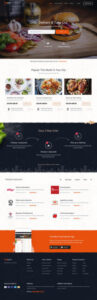 FoodPicky-Food-Delivery-Restaurant-Directory-WordPress-Theme-Review