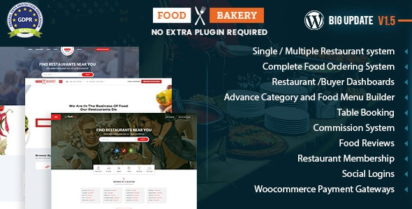 burger delivery wordpress theme