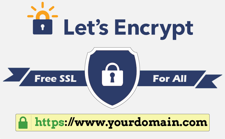 free ssl for all